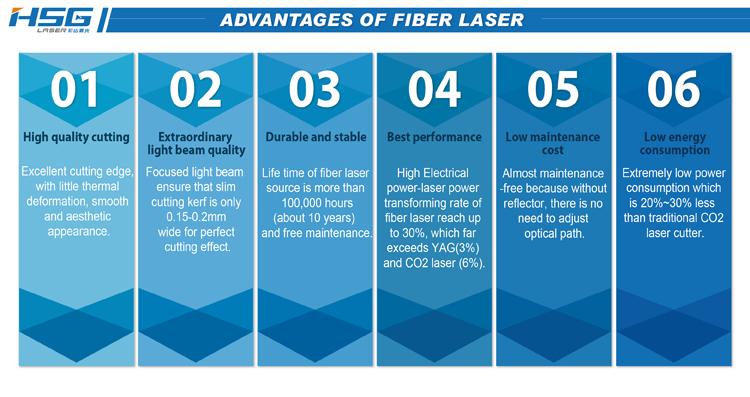 Các ưu điểm của laser fiber (sợi quang học) HS-G3015C