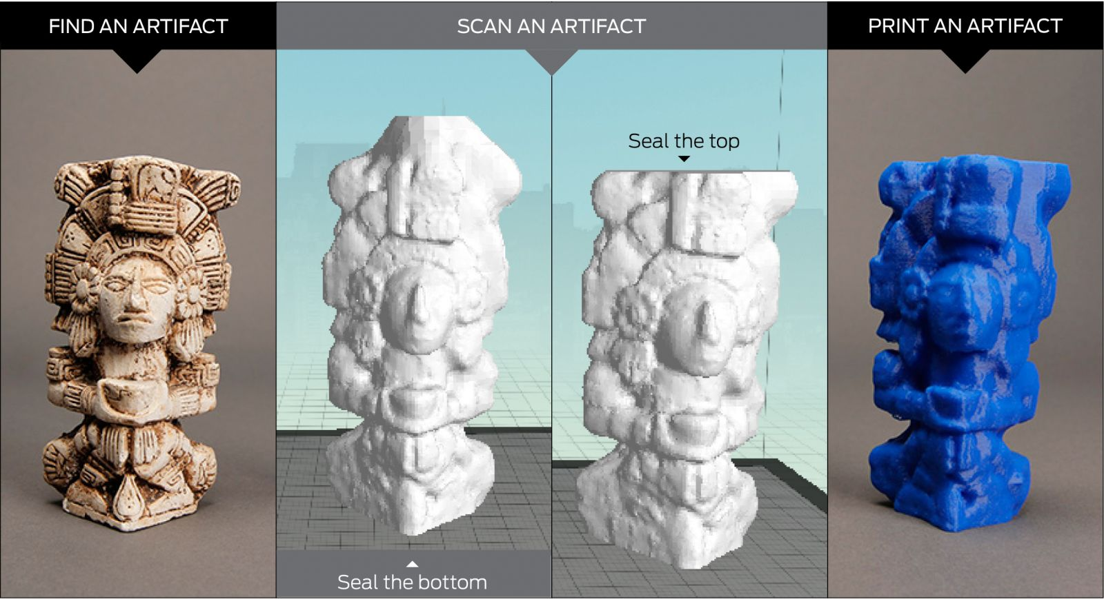 Hình ảnh diễn tả quá trình scan 3D đến khi hoàn thành